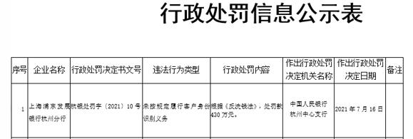 中国人民银行杭州支行官网截图