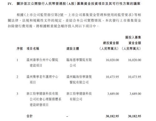 """""""精神病院第一股""""冲刺创业板!先涨190%再跌40%,利好兑现变利空?"""